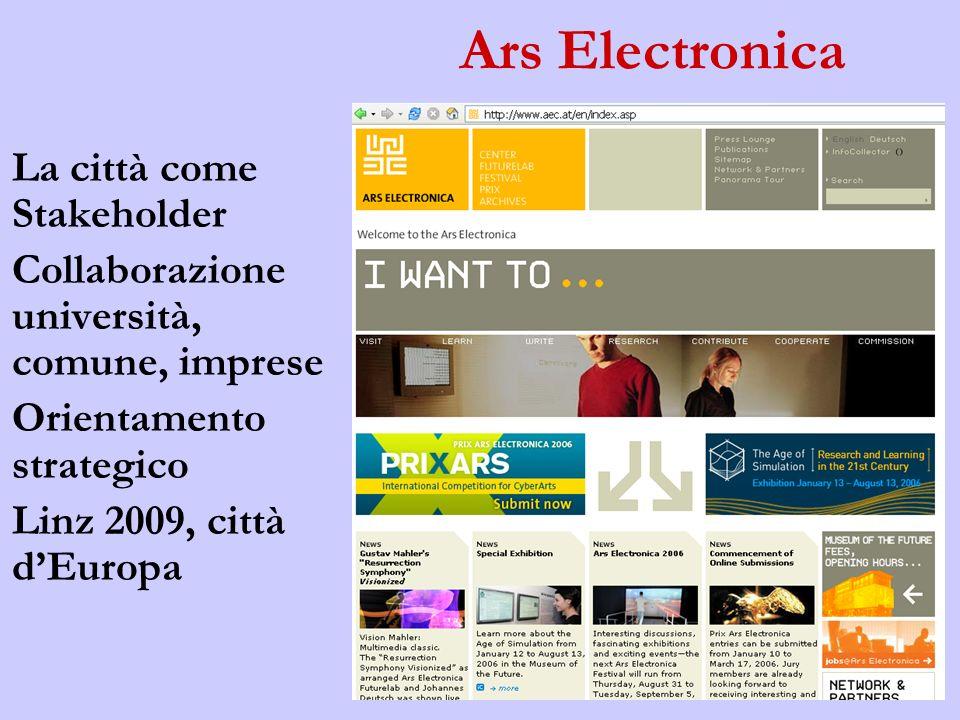 Ars Electronica La città come Stakeholder