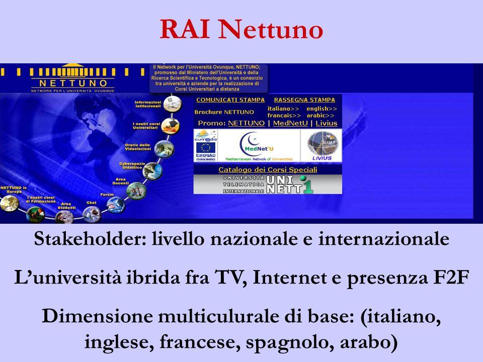 RAI Nettuno Stakeholder: livello nazionale e internazionale