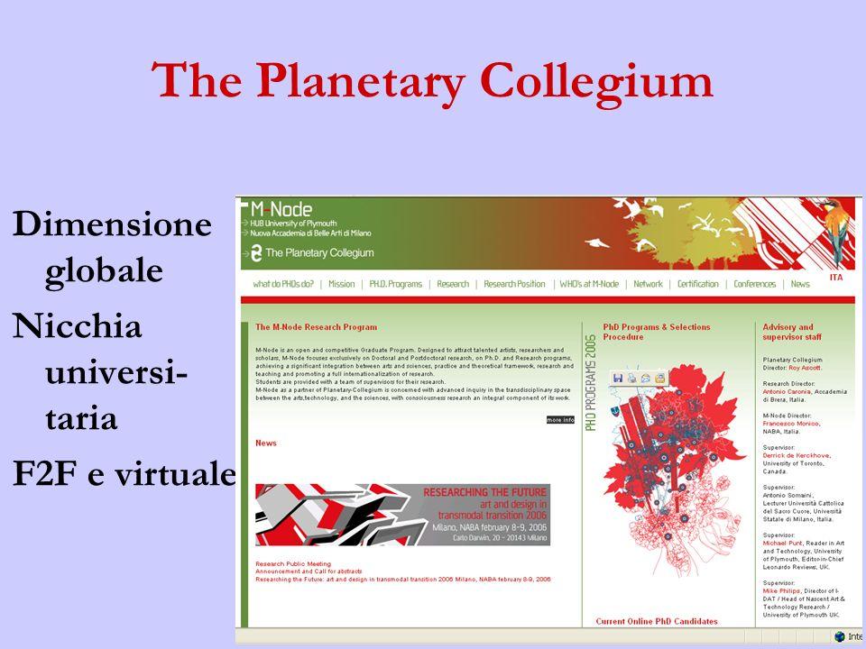 The Planetary Collegium