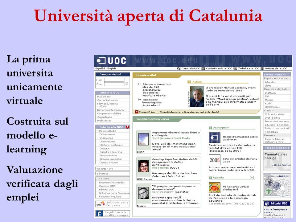 Università aperta di Catalunia