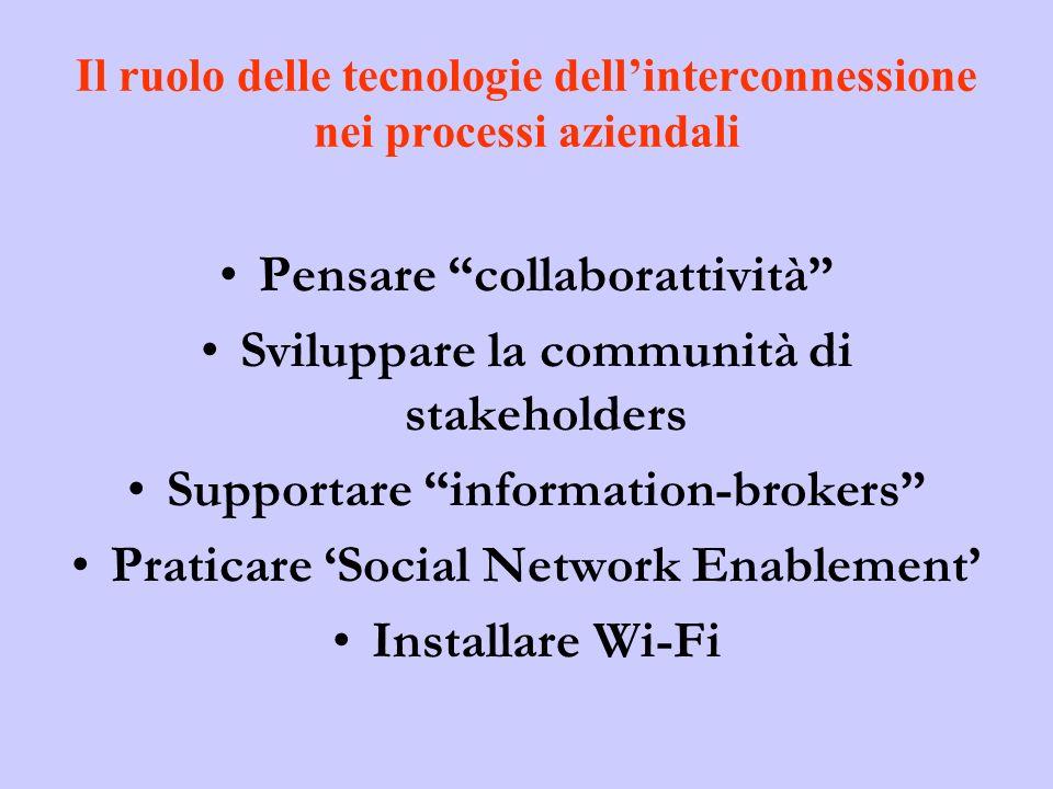 Il ruolo delle tecnologie dell'interconnessione nei processi aziendali