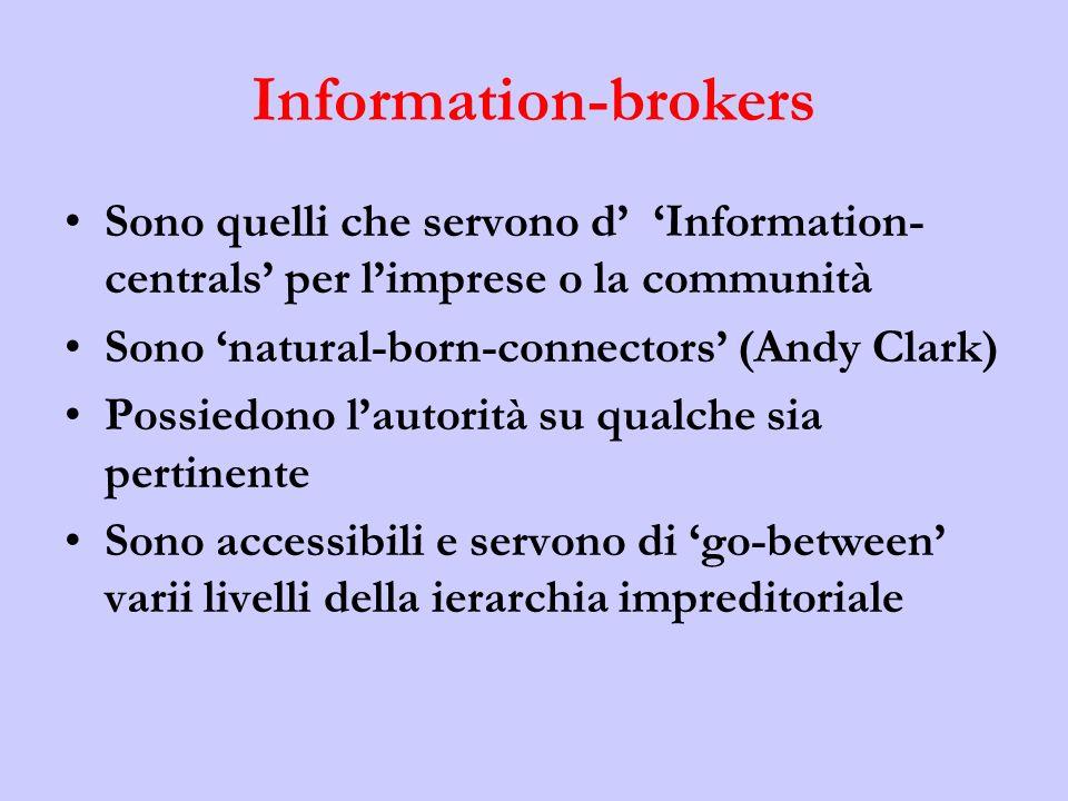 Information-brokers Sono quelli che servono d' 'Information-centrals' per l'imprese o la communità.