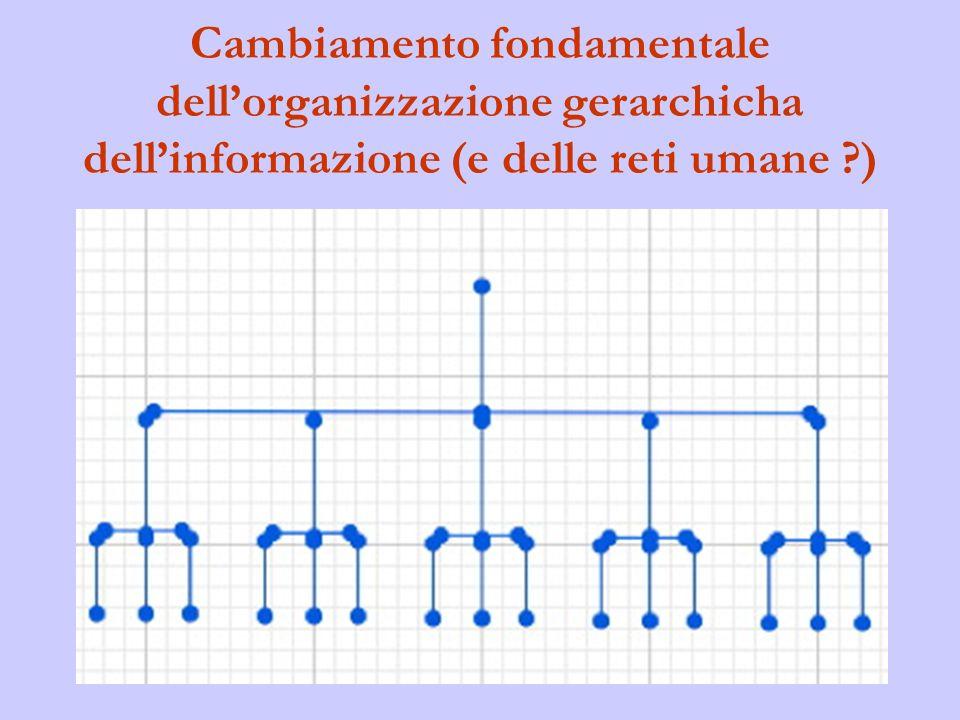 Cambiamento fondamentale dell'organizzazione gerarchicha dell'informazione (e delle reti umane )