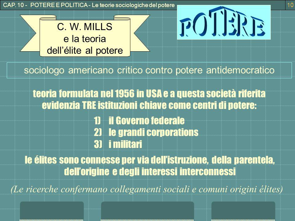 POTERE C. W. MILLS e la teoria dell'élite al potere