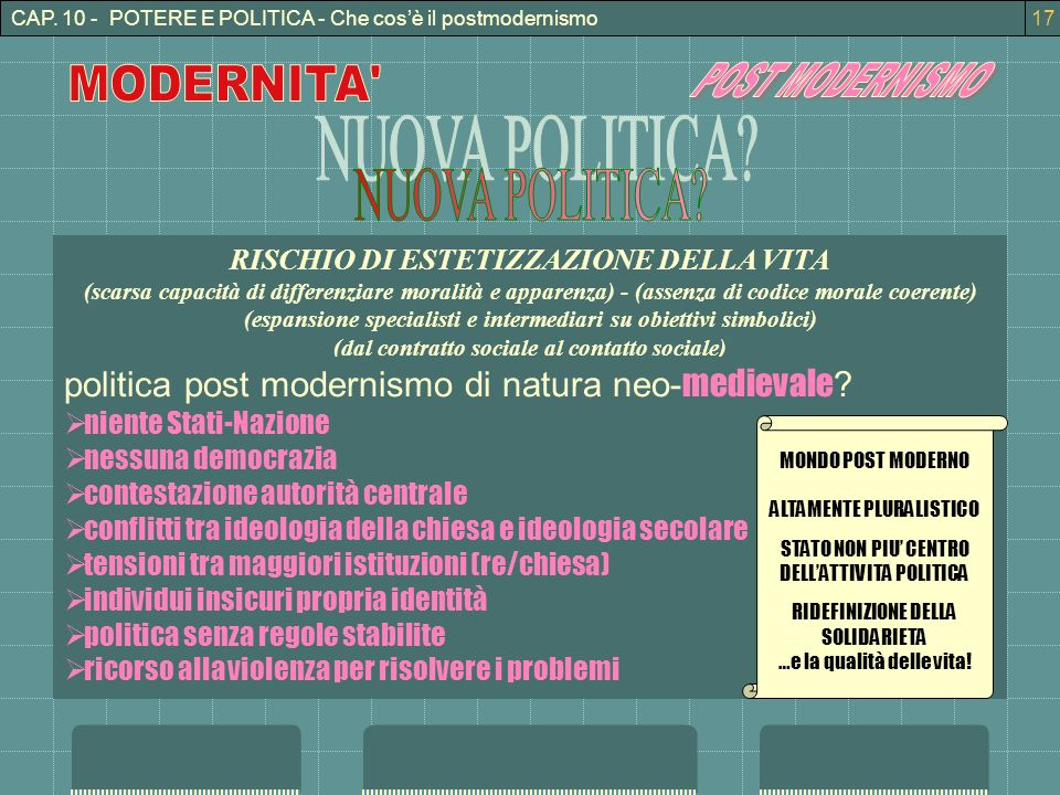 MODERNITA POST MODERNISMO NUOVA POLITICA