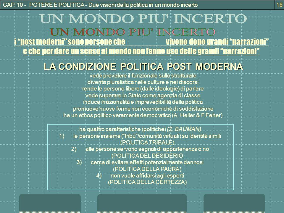 LA CONDIZIONE POLITICA POST MODERNA