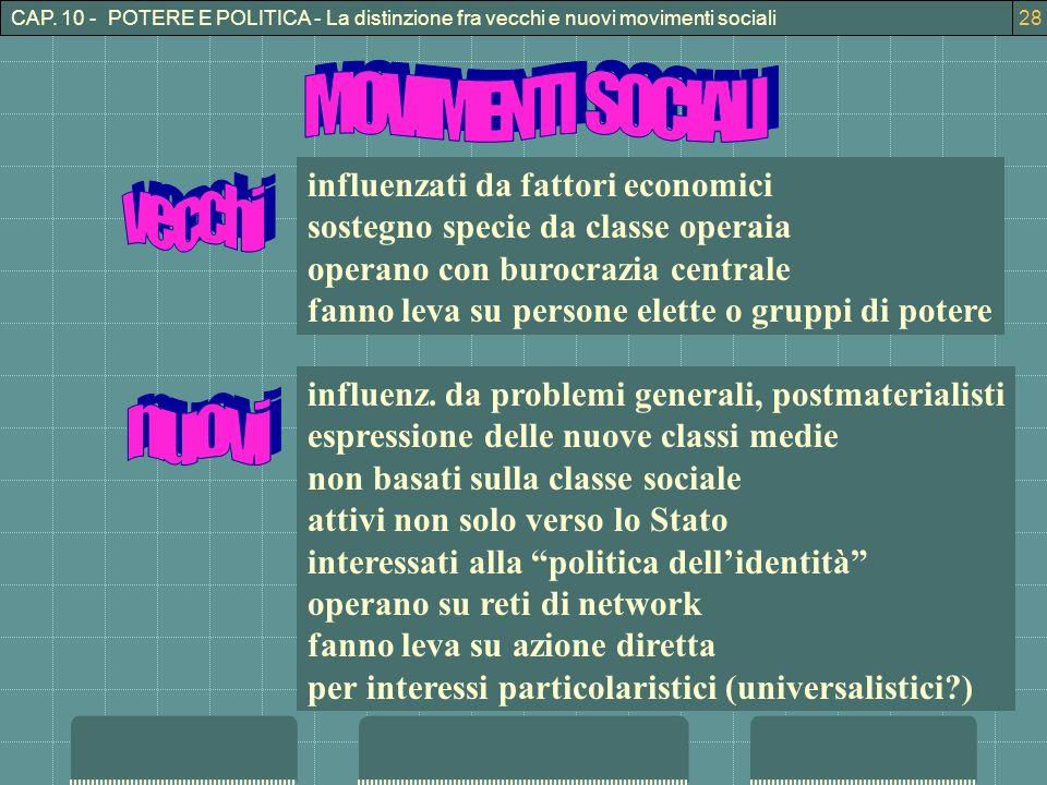 MOVIMENTI SOCIALI vecchi nuovi influenzati da fattori economici