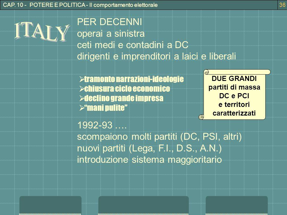 ITALY PER DECENNI operai a sinistra ceti medi e contadini a DC