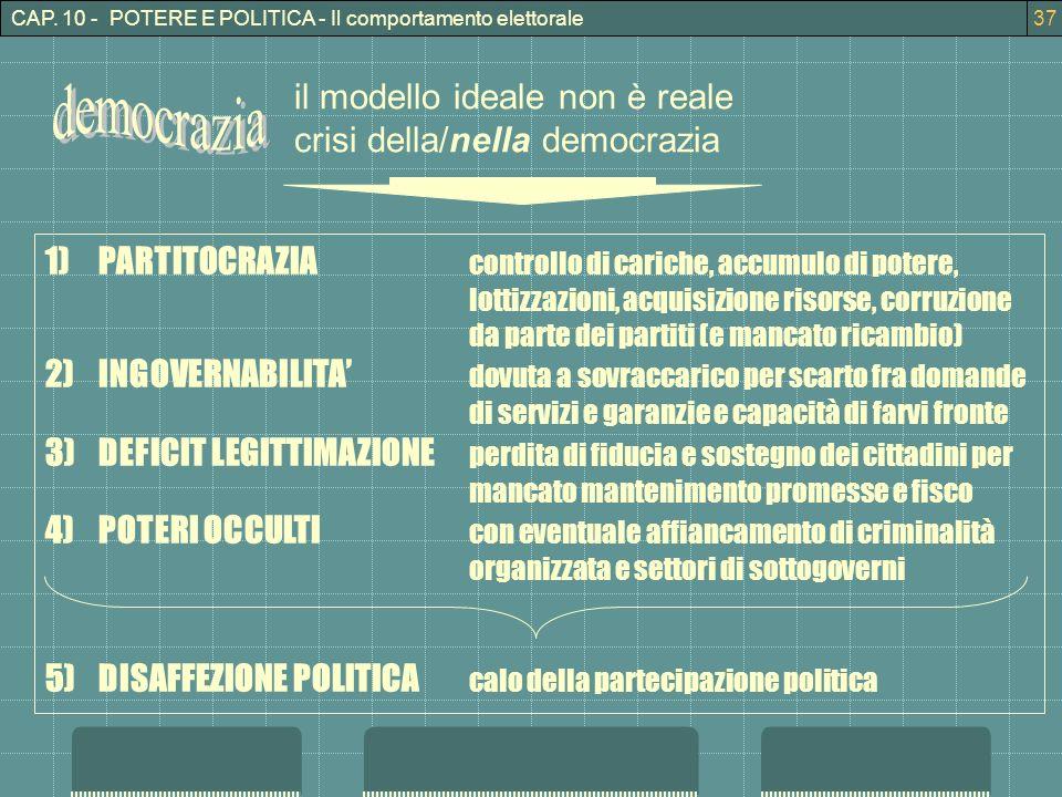democrazia il modello ideale non è reale crisi della/nella democrazia
