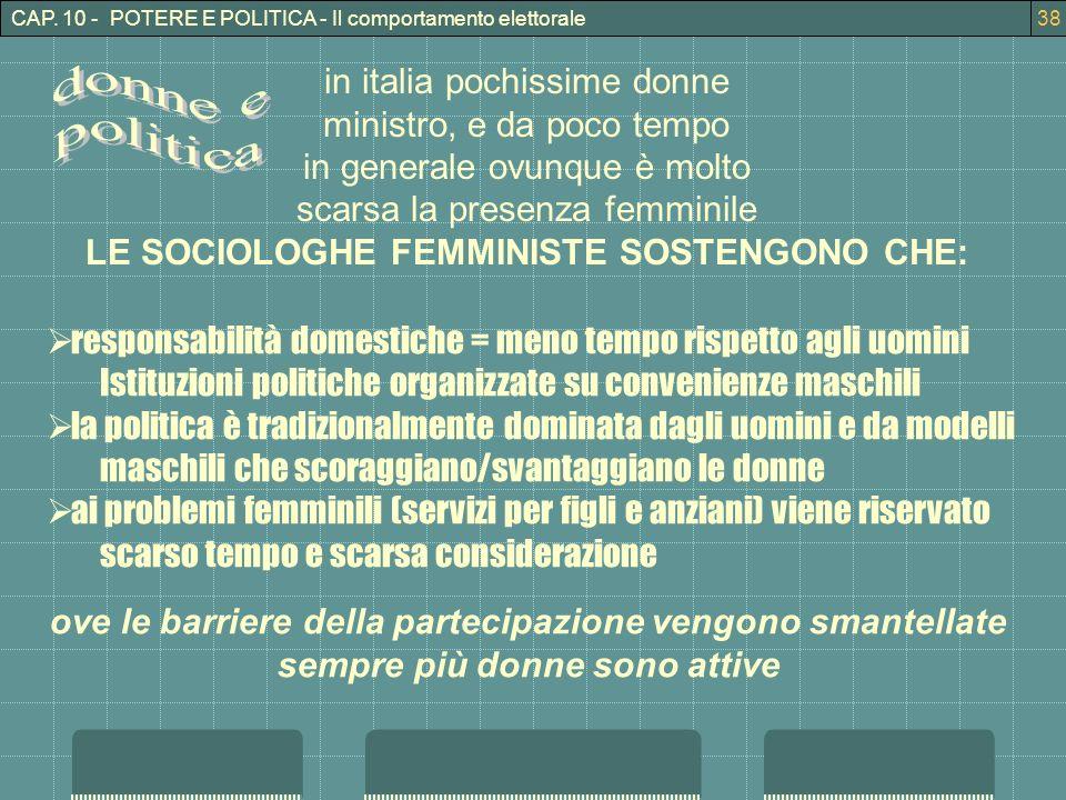 donne e politica in italia pochissime donne ministro, e da poco tempo