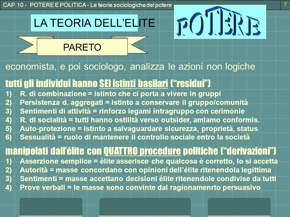 POTERE LA TEORIA DELL'ELITE PARETO