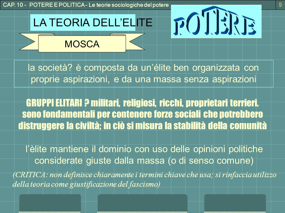 POTERE LA TEORIA DELL'ELITE MOSCA