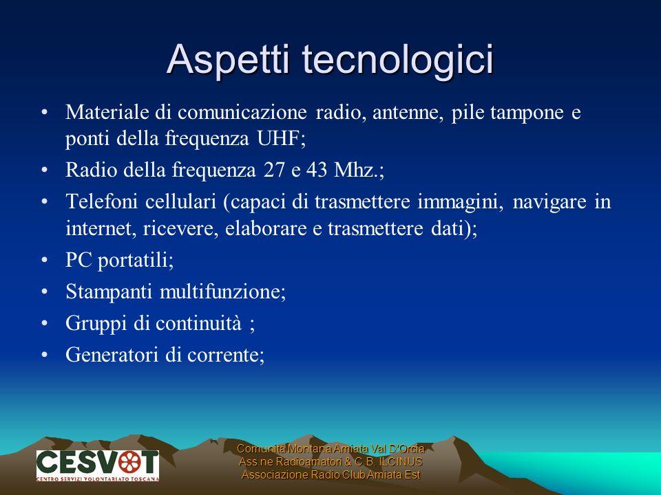 Aspetti tecnologiciMateriale di comunicazione radio, antenne, pile tampone e ponti della frequenza UHF;