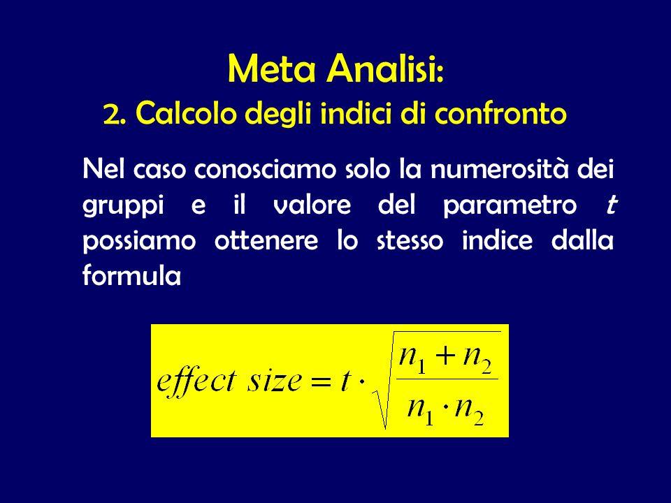 Meta Analisi: 2. Calcolo degli indici di confronto