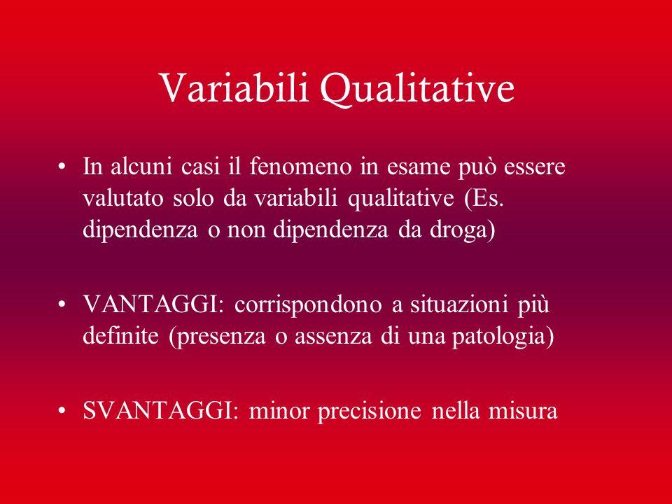 Variabili Qualitative