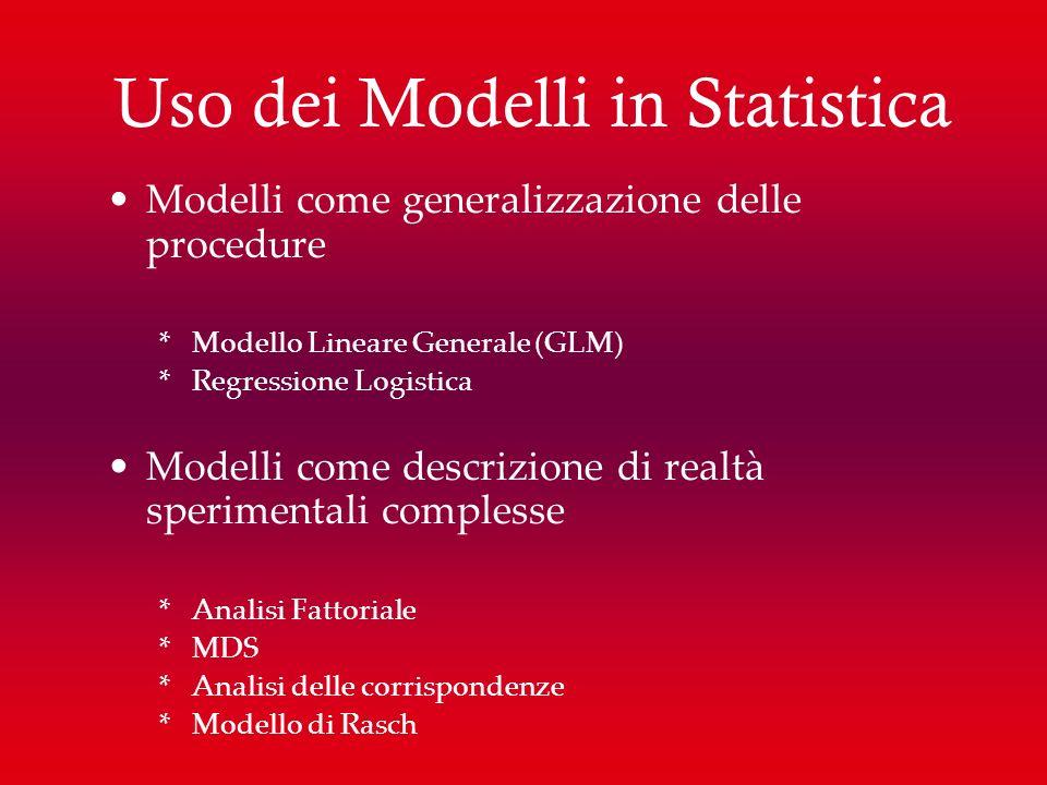 Uso dei Modelli in Statistica