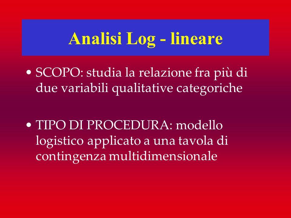 Analisi Log - lineareSCOPO: studia la relazione fra più di due variabili qualitative categoriche.