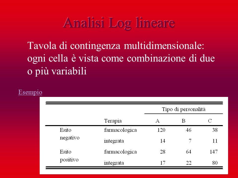 Analisi Log lineareTavola di contingenza multidimensionale: ogni cella è vista come combinazione di due o più variabili.
