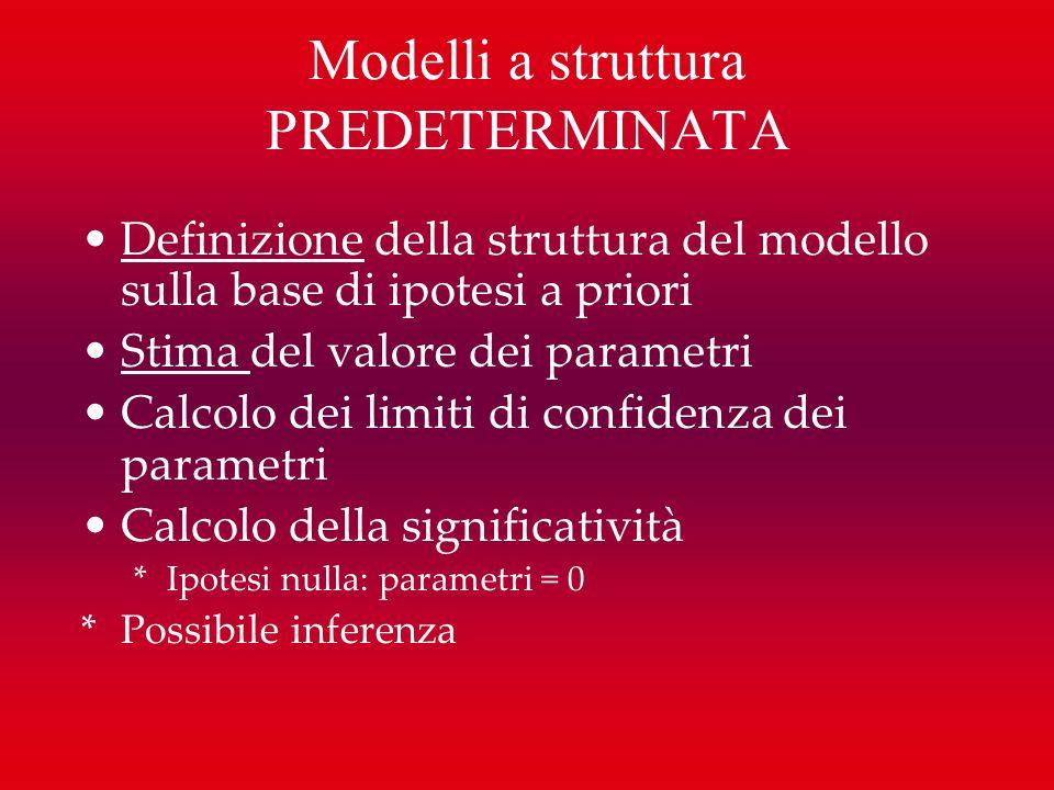 Modelli a struttura PREDETERMINATA