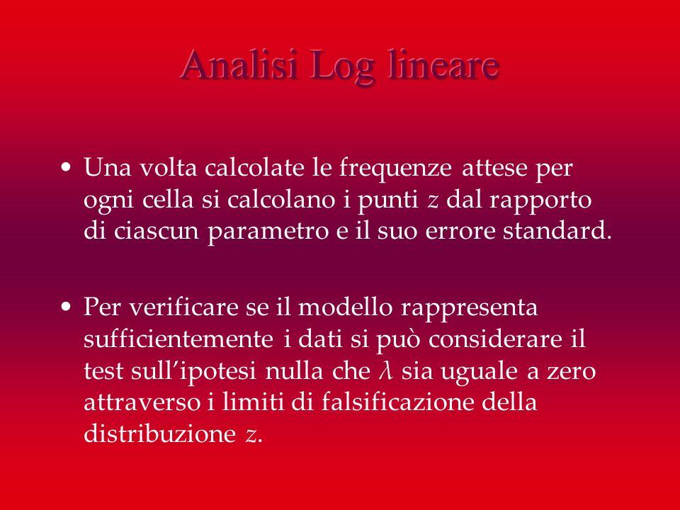 Analisi Log lineare