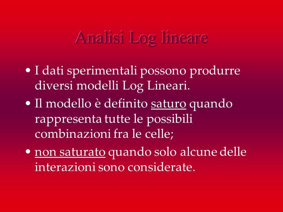 Analisi Log lineare I dati sperimentali possono produrre diversi modelli Log Lineari.