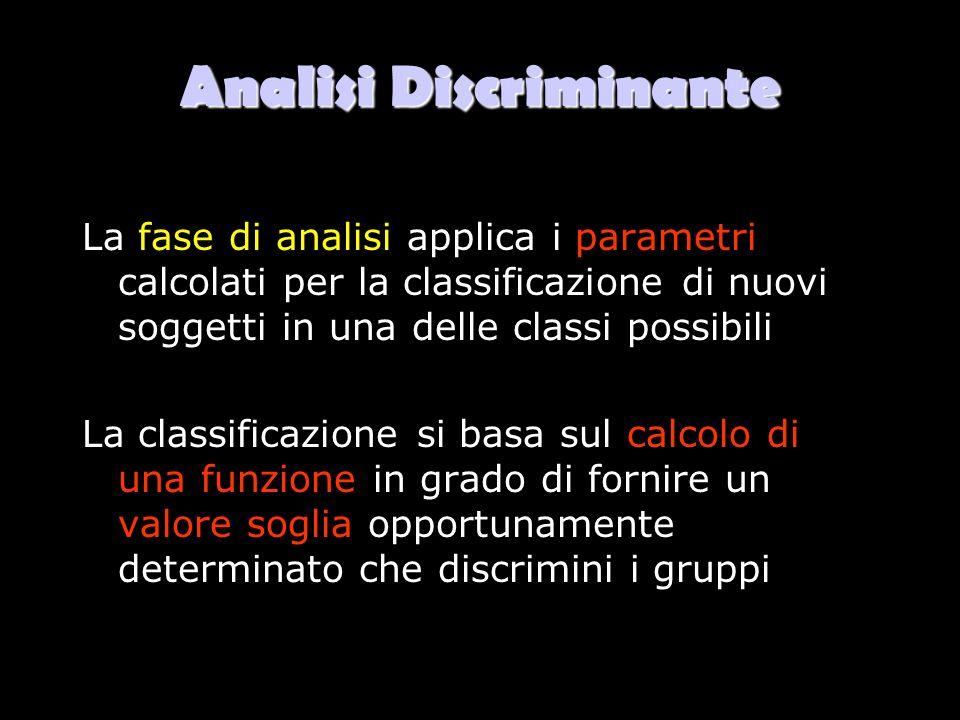 Analisi Discriminante