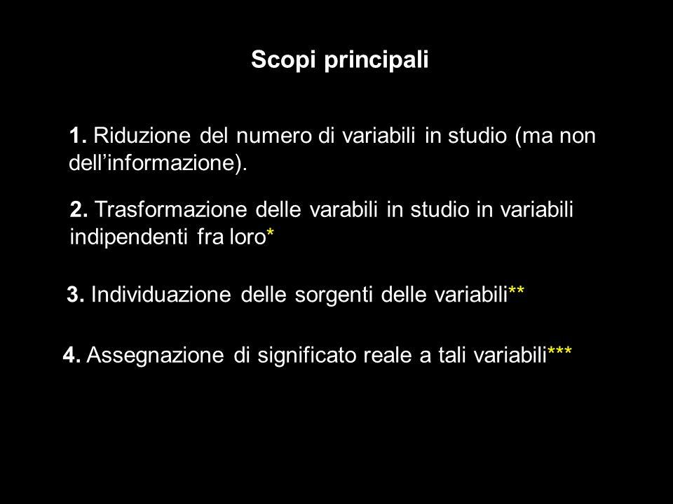 Scopi principali 1. Riduzione del numero di variabili in studio (ma non dell'informazione).