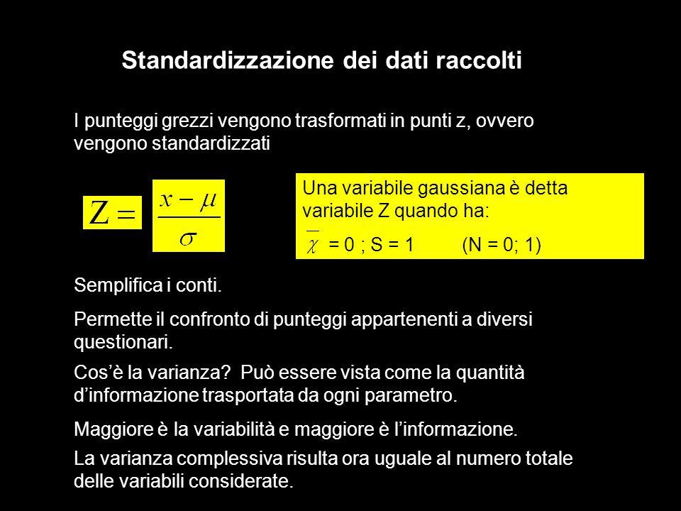 Standardizzazione dei dati raccolti