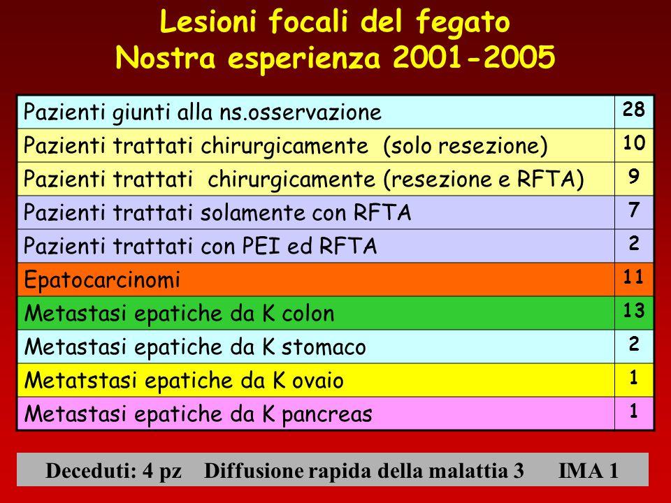 Lesioni focali del fegato Nostra esperienza 2001-2005