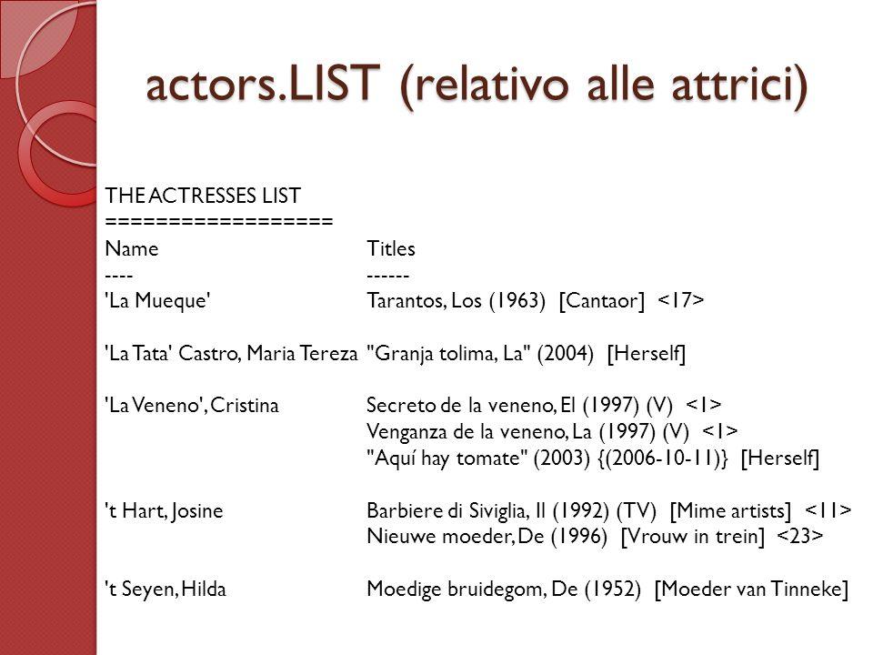 actors.LIST (relativo alle attrici)