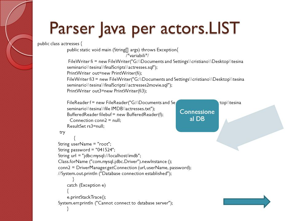 Parser Java per actors.LIST