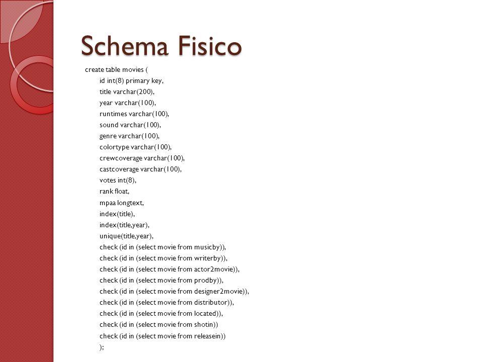 Schema Fisico