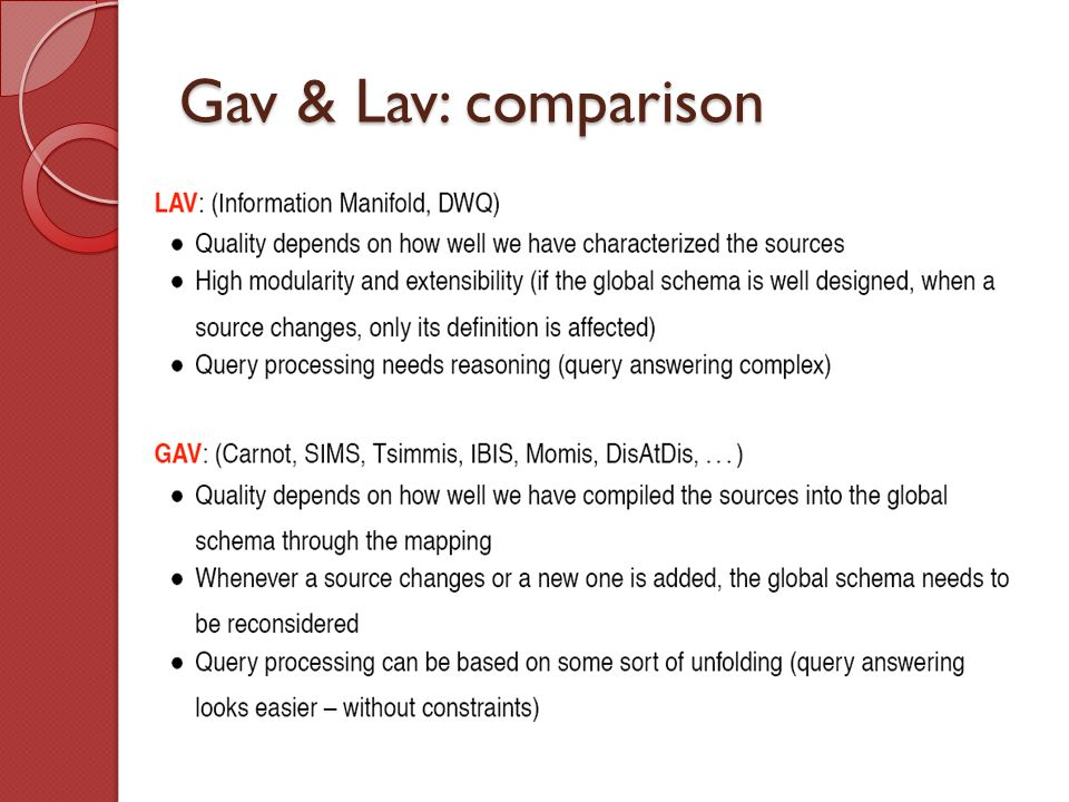 Gav & Lav: comparison