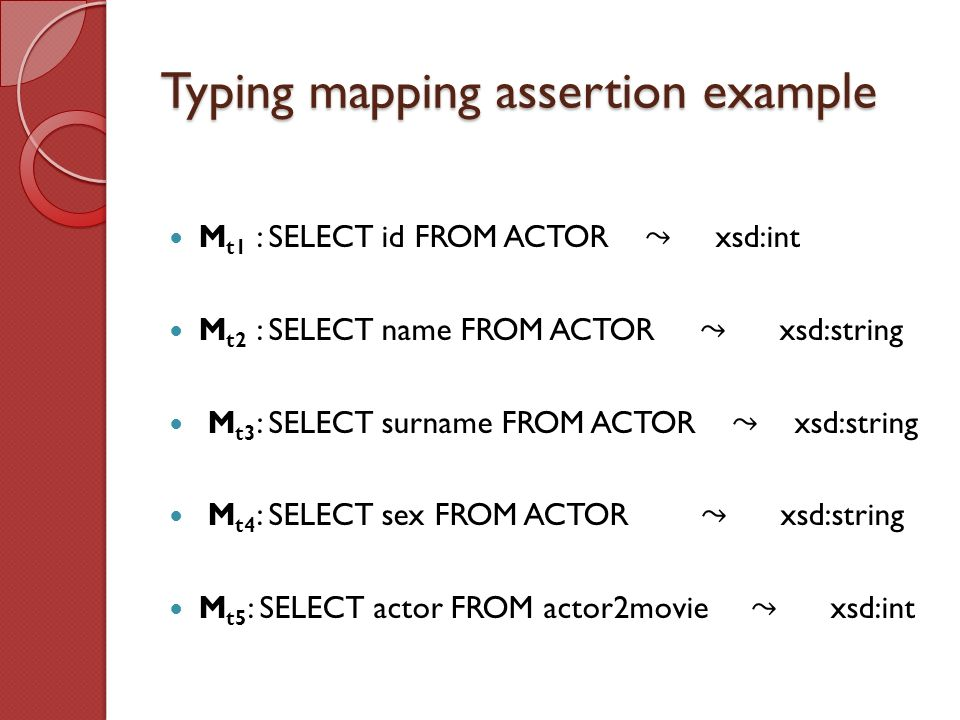 Typing mapping assertion example