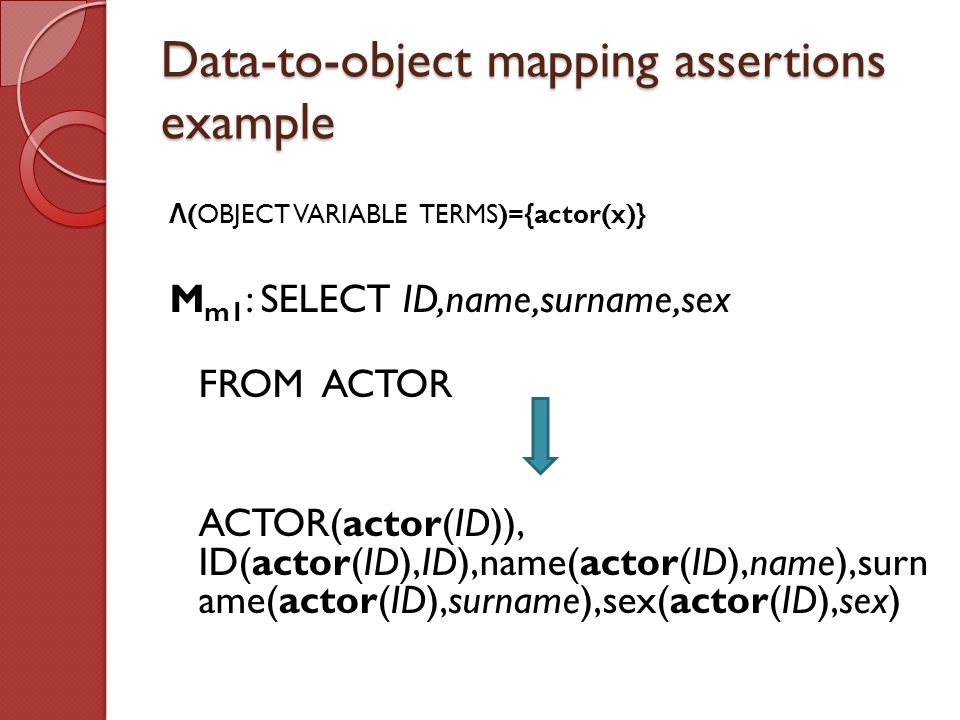 Data-to-object mapping assertions example