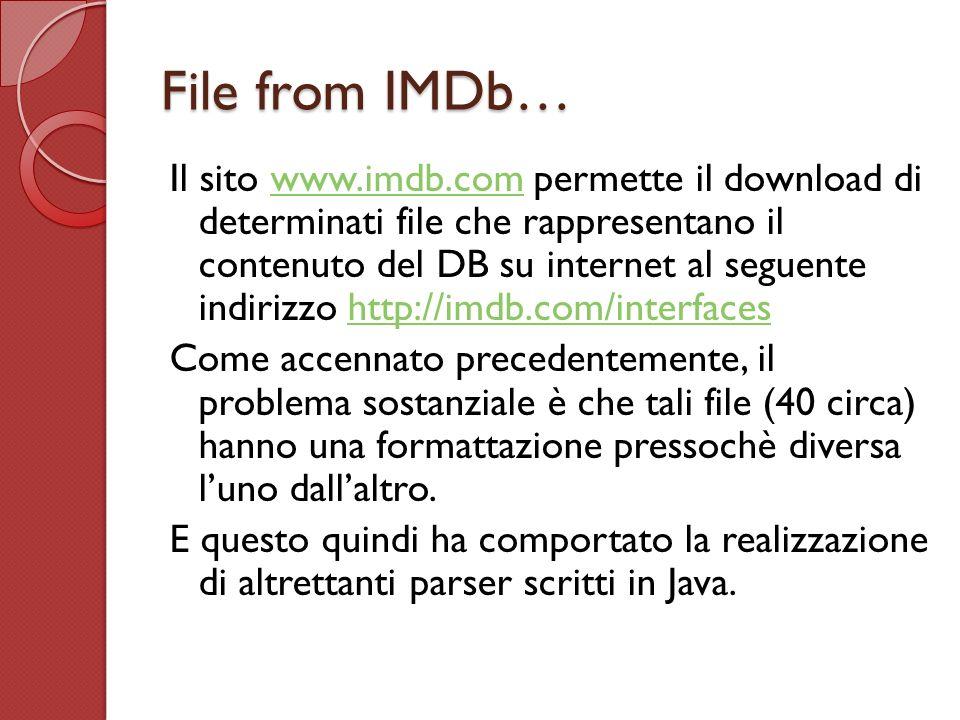 File from IMDb…