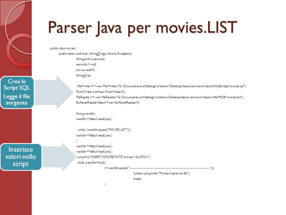 Parser Java per movies.LIST