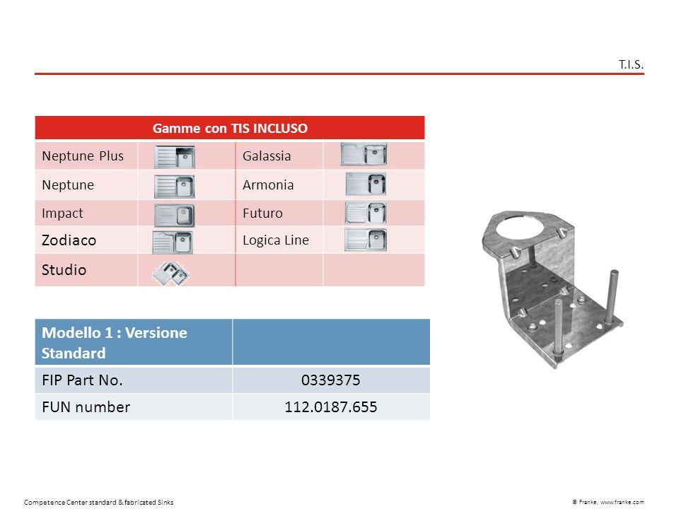 Modello 1 : Versione Standard FIP Part No. 0339375 FUN number