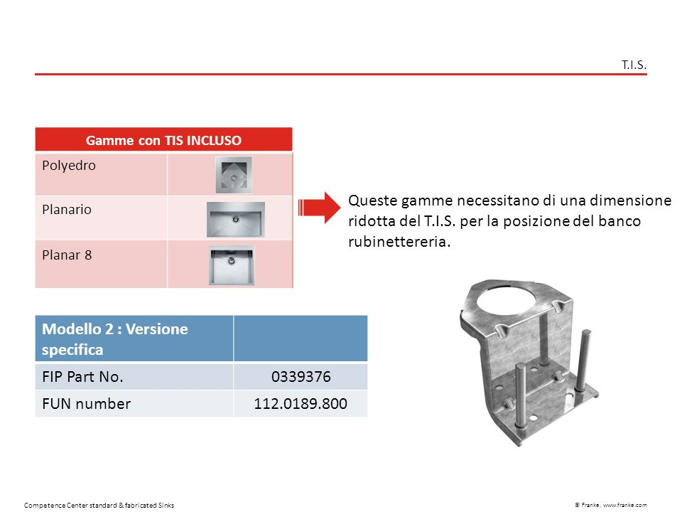 Modello 2 : Versione specifica FIP Part No. 0339376 FUN number