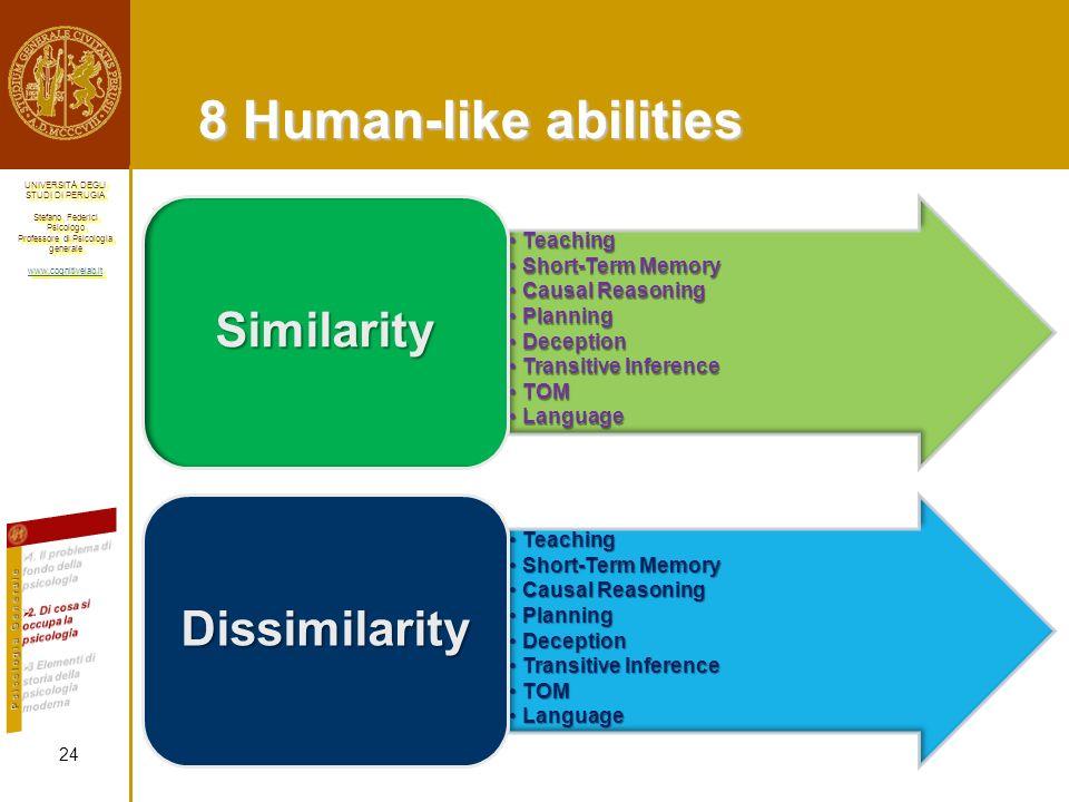 8 Human-like abilities Similarity Dissimilarity Teaching