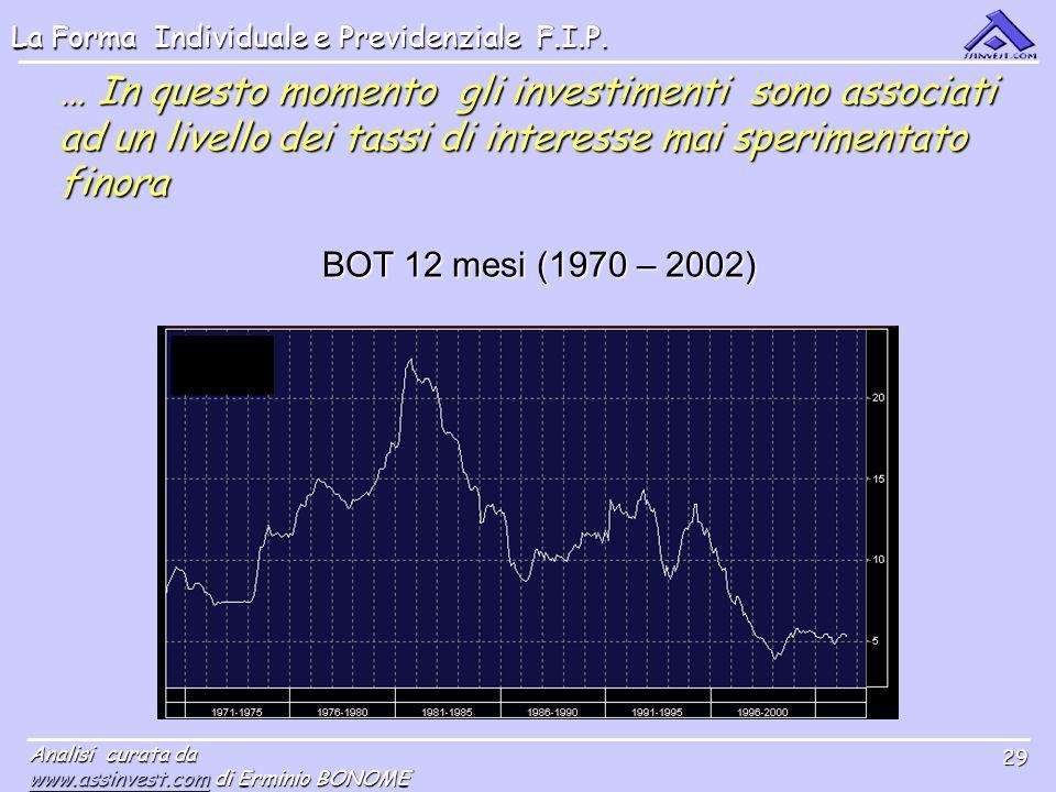 … In questo momento gli investimenti sono associati ad un livello dei tassi di interesse mai sperimentato finora