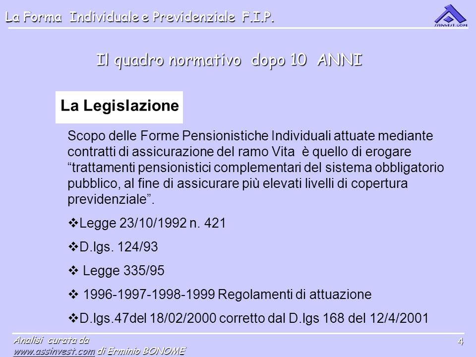 Il quadro normativo dopo 10 ANNI