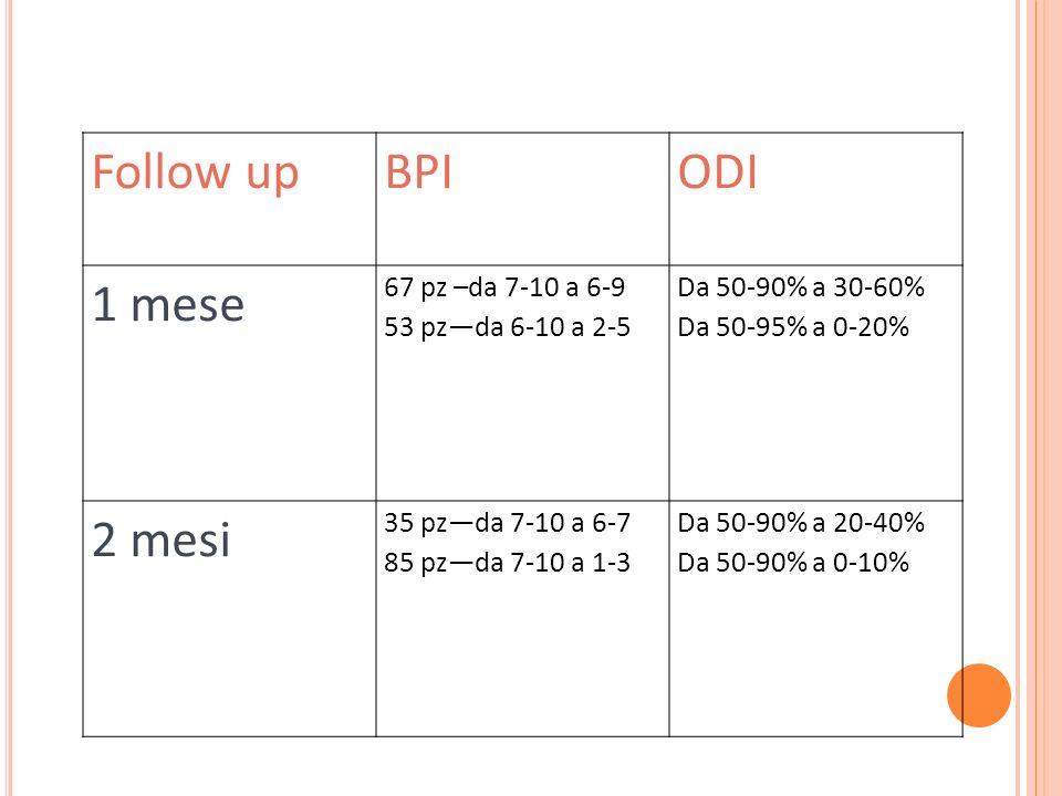 Follow up BPI ODI 1 mese 2 mesi 67 pz –da 7-10 a 6-9
