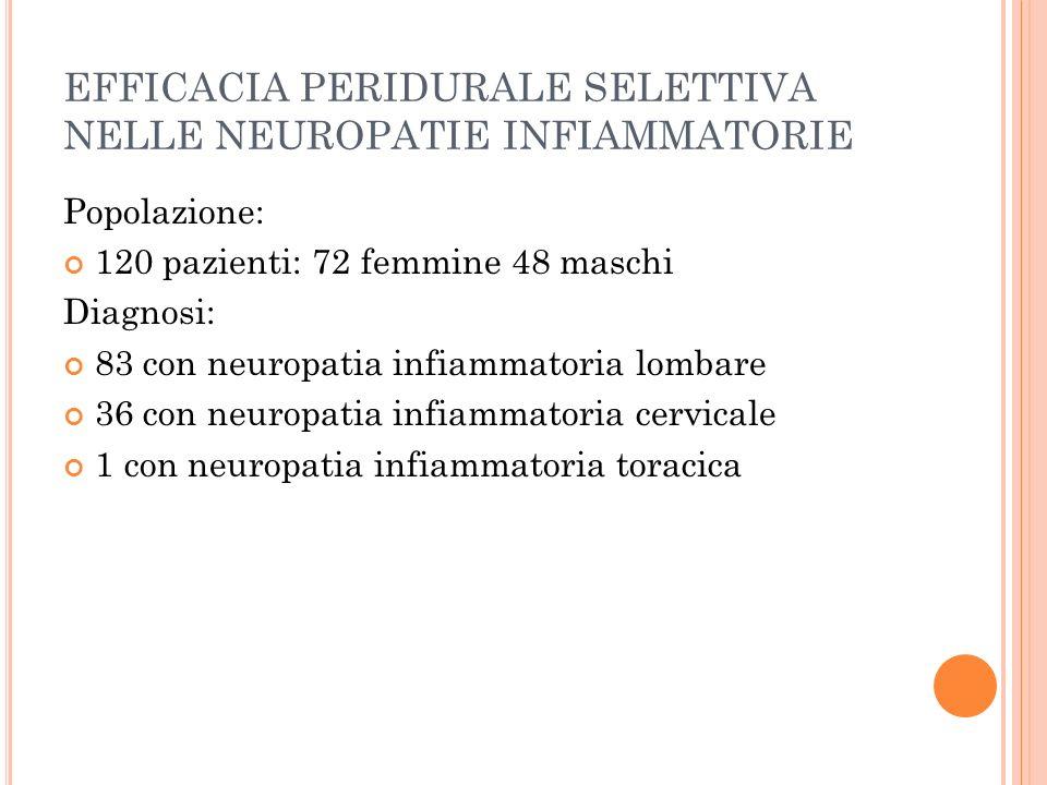 EFFICACIA PERIDURALE SELETTIVA NELLE NEUROPATIE INFIAMMATORIE