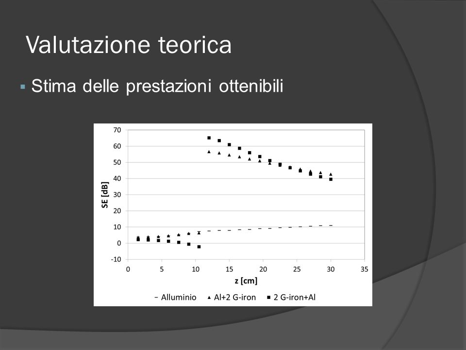 Valutazione teorica Stima delle prestazioni ottenibili