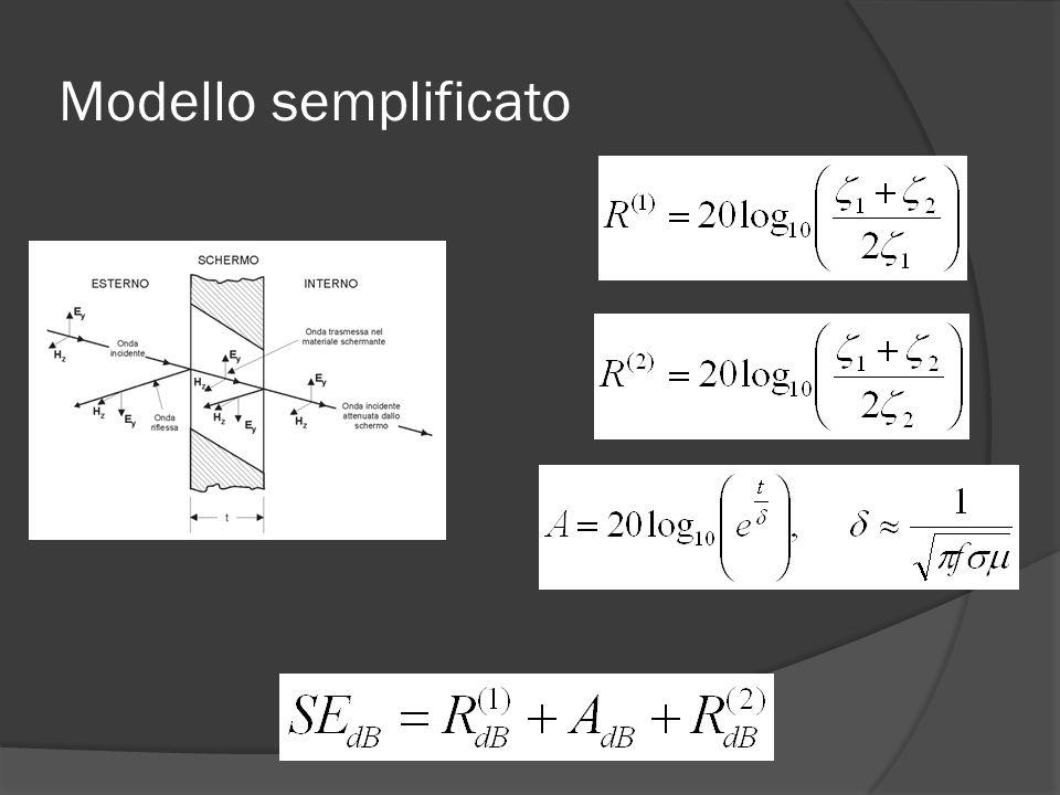 Modello semplificato
