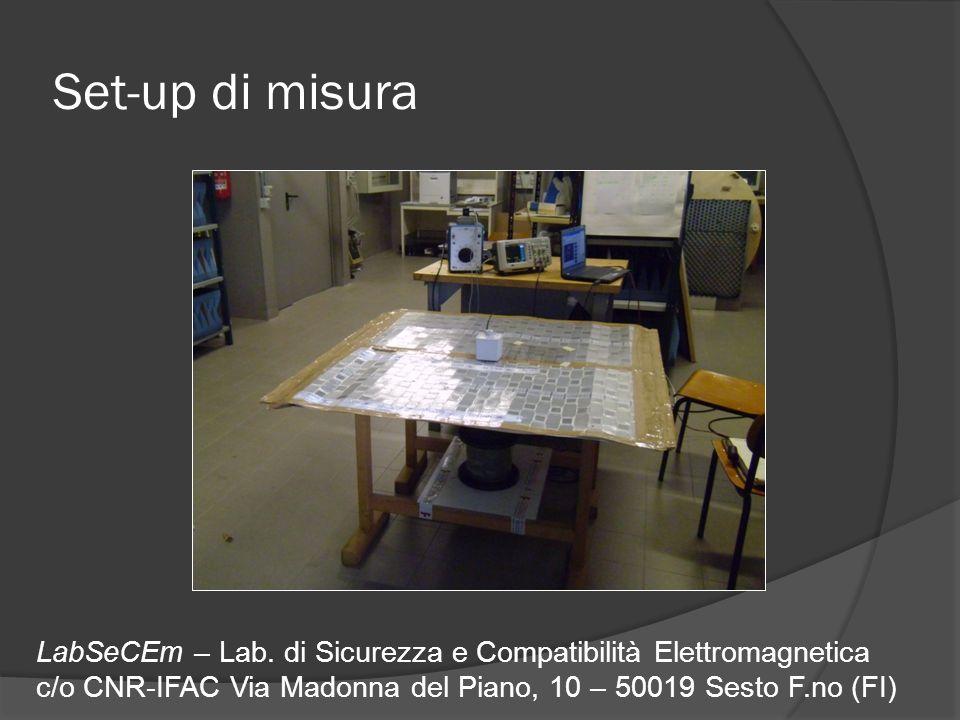 Set-up di misura LabSeCEm – Lab. di Sicurezza e Compatibilità Elettromagnetica.