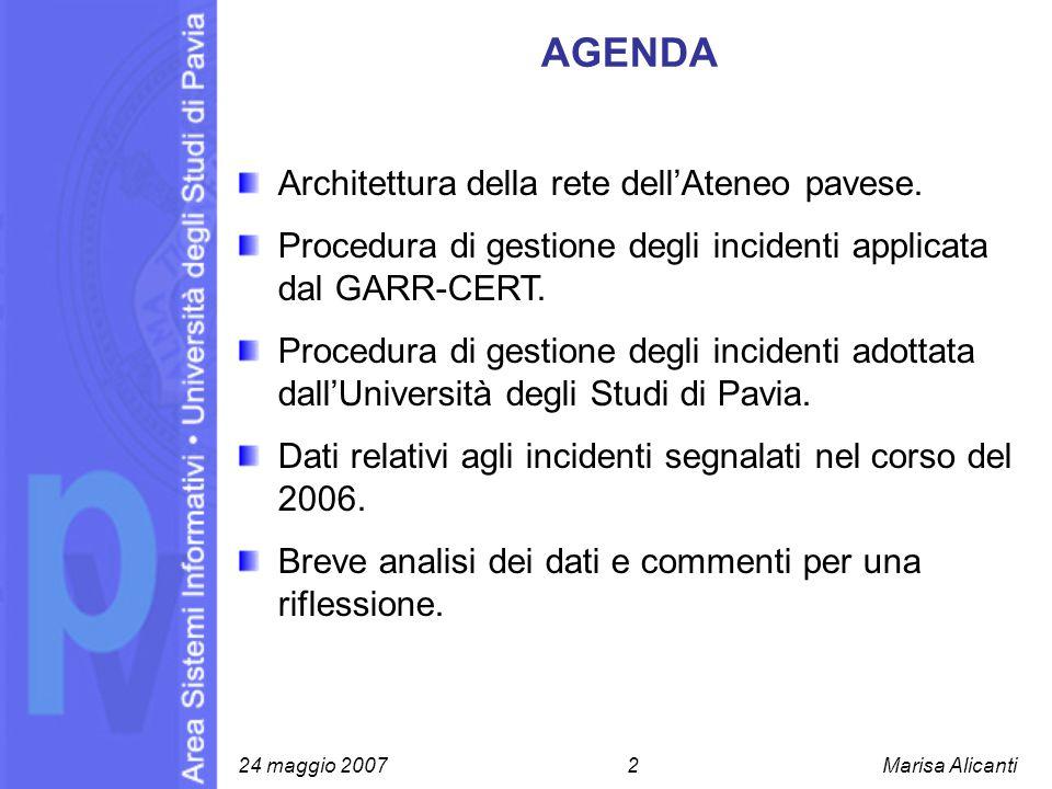 AGENDA Architettura della rete dell'Ateneo pavese.