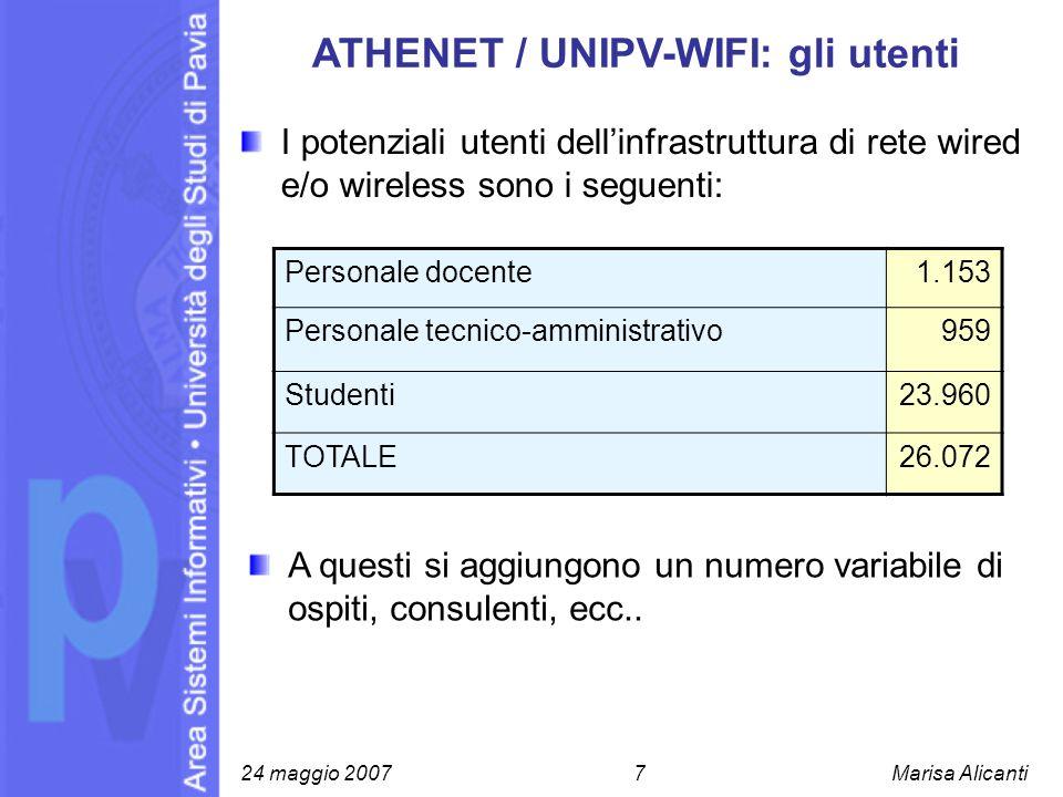 ATHENET / UNIPV-WIFI: gli utenti