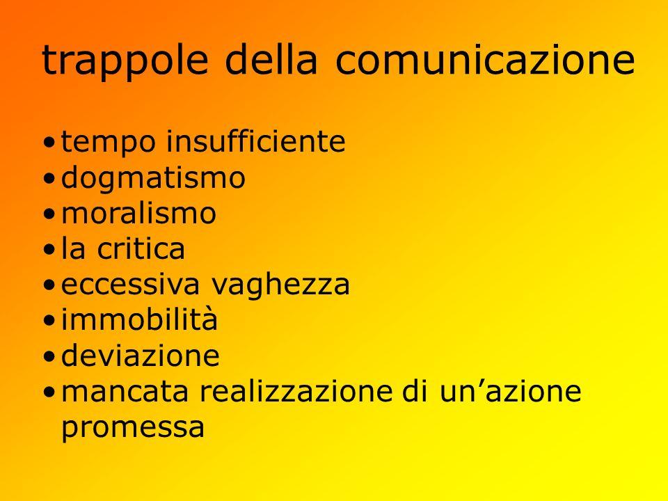 trappole della comunicazione